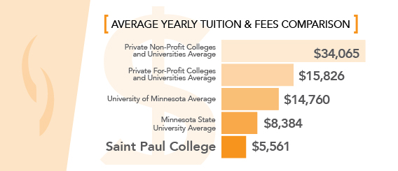 TuitionFees Graphic-550W.jpg